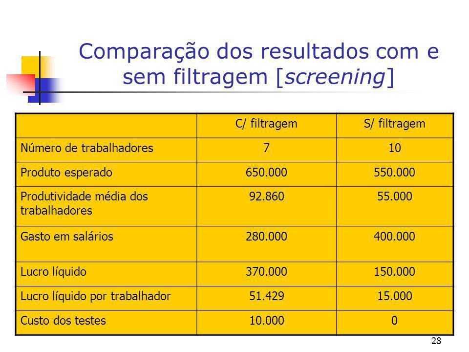 Comparação dos resultados com e sem filtragem [screening]